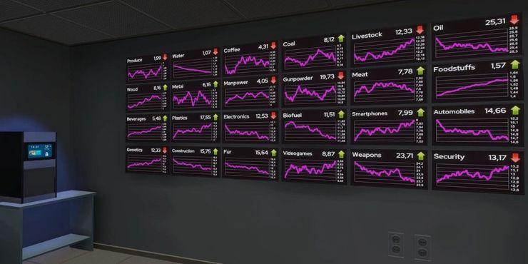 стена с плакатами тенденций фондового рынка