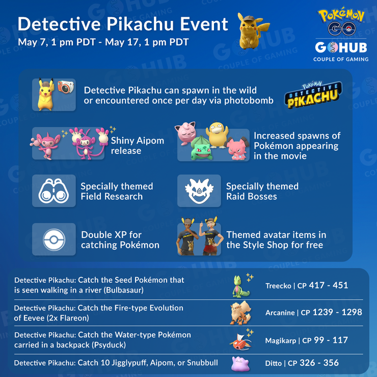 Pokemon Go Detective Pikachu Event Visual Guide Game Rant